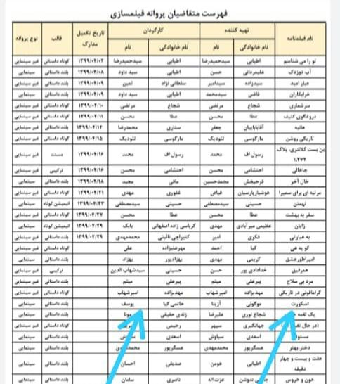 فهرست متقاضیان تولید و تقاضای تهیهکنندگی آزیتا موگویی برای یوسف حاتمی کیا