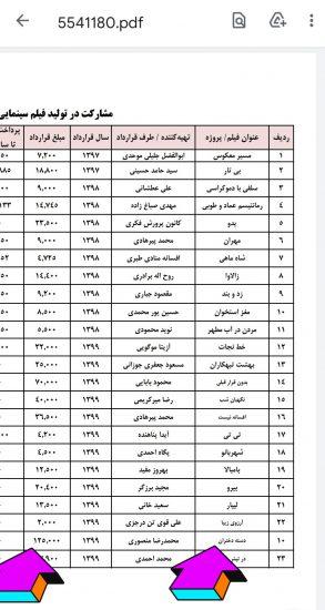 نام دسته دختران به تهیه کنندگی محمدرضا منصوری در فهرست فارابی